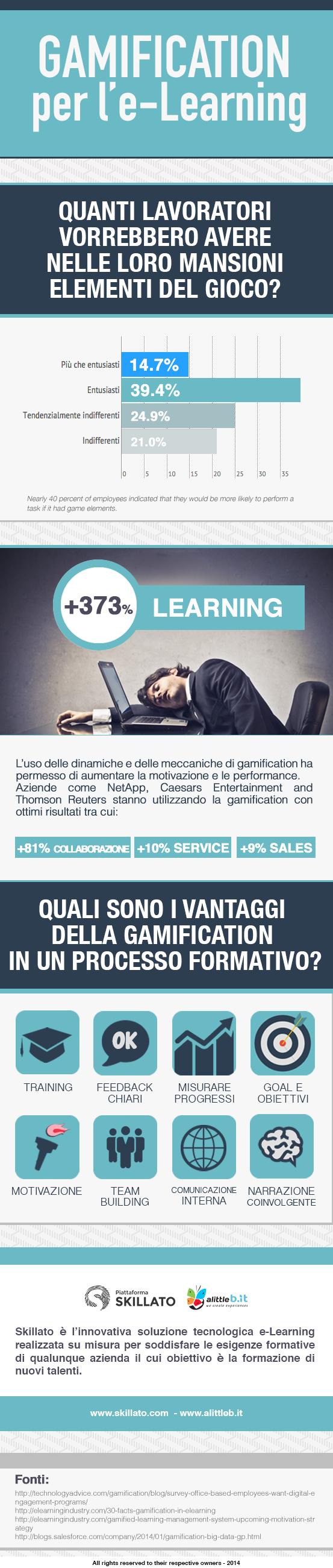 Skillato-gamification-e-learning-infografica